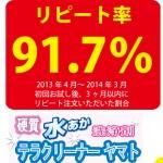 リピート率91.7%のおすすめの水垢落とし洗剤