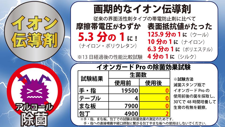 イオンガードProの静電気除去効果、除菌効果